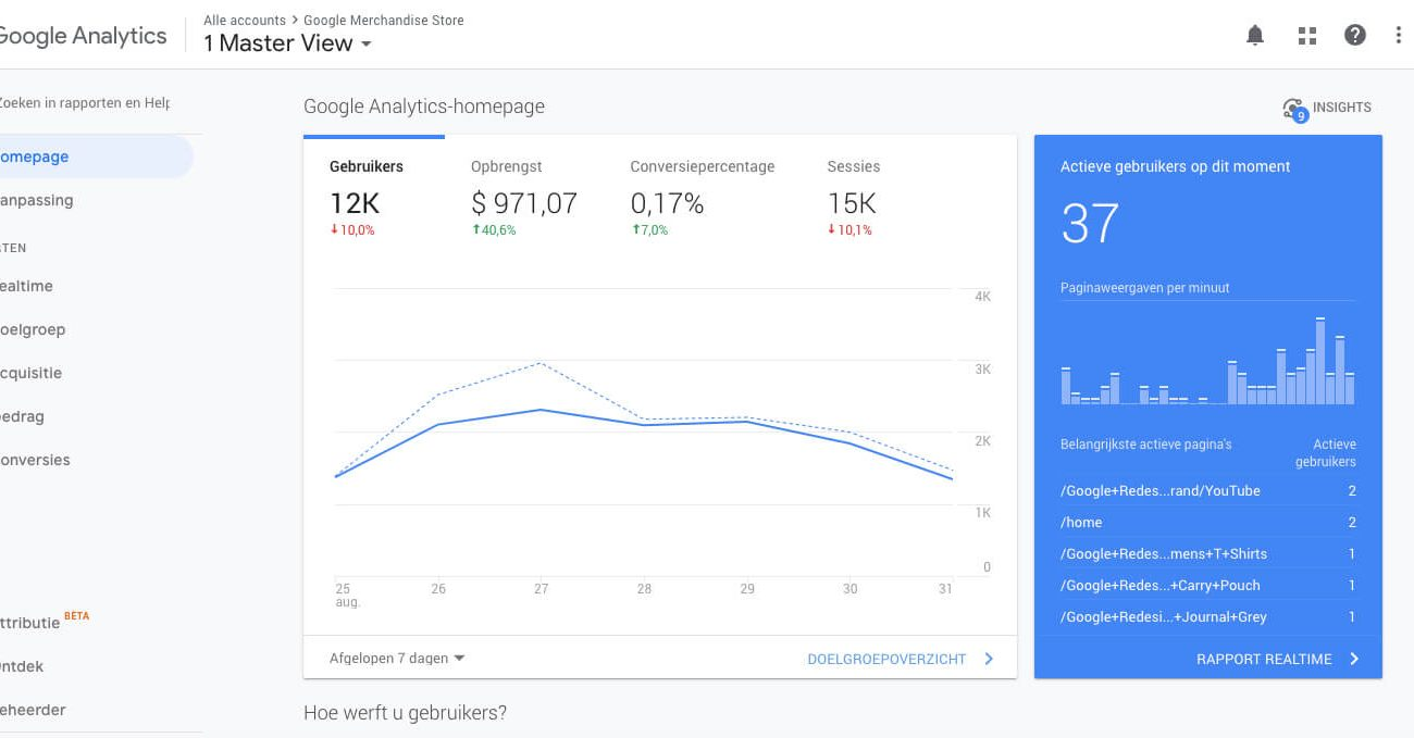 Wat is google analytics?