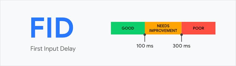 Google Web Vitals optimaliseren